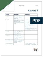 Activite 3.pdf