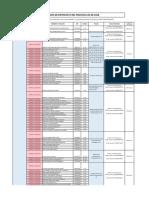 Cronograma de entrevista personal CAS N 08-2020 IREN CENTRO (3).pdf