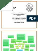 S1-T1 y T2, Generalidades de la Auditoría, Gloria del Carmen Guevara Alva