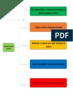mapa ruben.docx
