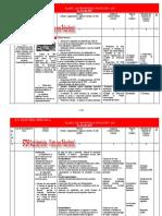 Plan de prevenire si protectie  2017 FIRE PROTECTION  SRL.doc
