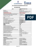 ESPECIFICACIONES-TÉCNICAS-MJ-SDC-PLUS-15-mm