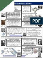 A4_Resumo - Linha do Tempo - Átomo.pdf