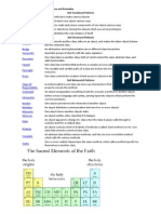 Quick Design Patterns Reference