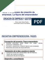 Tema1_Emprendedor
