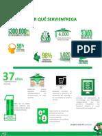 CIRCULAR DE OFERTA 2020.pdf