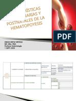 sangre y tejido hematopoyetico