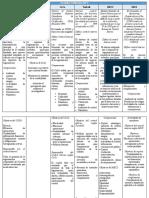 Cuadro-Comparativo-Modelos-de-Control-Interno