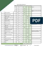 BALANCEO DE CARGAS.pdf