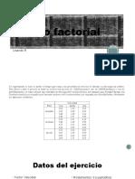 Diseño factorial en R