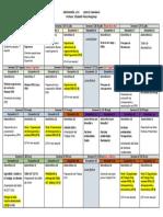 Plan de clases ERG