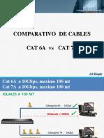COMPARATIVO CAT 6A vs CAT 7A_V2.pdf