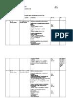 planificare_calendaristica_m3