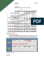 metodo PCA-1