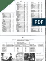 FG75_FG85_FG95 SN 81U,80M,79Y,78S,77L,76A.pdf