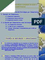Gestion_por_competencias_RRHH_M_2