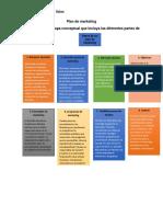 Nuñez-George-Plan de marketing.pdf