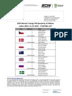 Starting List - FIM Speedway of Nations Final - Lublin POL - 16-17.10.2020