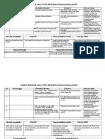 FORMAT REFLEKSI AWAL UNTUK MENEMUKAN MASALAH DALAM PKP.docx