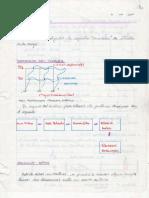 Dinamica de Estructura 1 01-04-2004.pdf