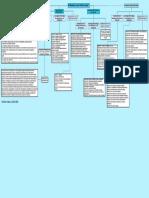dhailin pabon, mapa conceptual.pdf