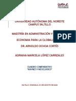 CUADRO COMPARATIVO_AMLC
