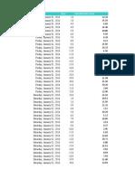 Datos de viento.xls