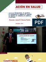 Semana 2- Derecho - Acepciones D. positivo - D. sustantivo - D. adjetivo - D. natural - D. objetivo - D. subjetivo - D. público - D. privado