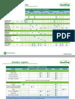paquete-tecnologico-arandano-organico-greencorp
