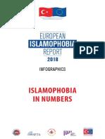 European Islamophobia Report 2018 Infographics