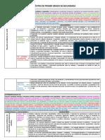MATRIZ DE LINEALIDAD MATEMÁTICA NIVEL SECUNDARIO (1).docx