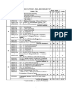 2016 MSc Biochemistry