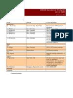 Sesiones y Reuniones de la Convención de las Naciones Unidas para la Lucha contra la Desertificación y Sequía (CNULD) 2010-2011