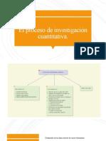 El proceso de investigación cuantitativa