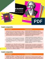 Mi identidad IBERO DEIBER TUNJANO.pdf