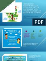 CONVENCION DERECHOS DE LOS NIÑOS  UNICEF Y LA.pptx