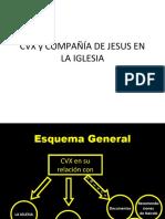CVX y Compañía de Jesús en la Iglesia