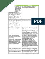 Teoría de La Argumentación Jurídica - API 1(100%)