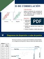 Sesion 07 - Correlacion y Regresion - 10.08