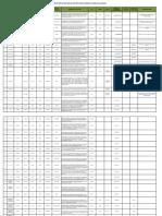 Gestion de Proyectos Actualizado 2019 -2020 MDRN