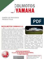 DIAPOSITIVA DISEÑO DE PROCESOS PRODUCTIVOS YAMAHA presentacion.pptx