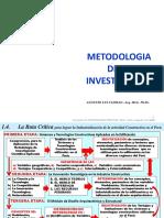 SEPARATA 3- METODLG  INVESTIGN.pdf