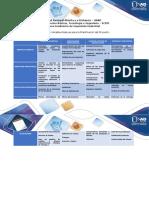 Anexo Fase 2 - Identificar las Variables Básicas para la Planificación del Proyecto (1)