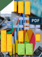 MAPA MENTAL DE TODOS LOS ELEMENTOS ESTADISTICOS.pdf