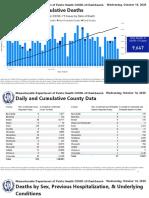 covid-19-dashboard-10-14-2020-deaths.pdf