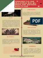 INFOGRAFIA DISCURSO SIMON BOLIVAR.pdf