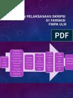 808725_SOSIALISASI SKRIPSI S1 FARMASI (edit ikhwan).pptx