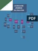 Mapa de cultura.pdf