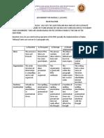 assignment 2.1 (3).pdf