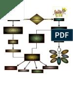 New Diagram